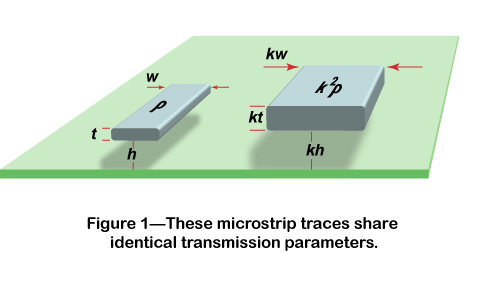 These microstrip traces share identical transmission parameters