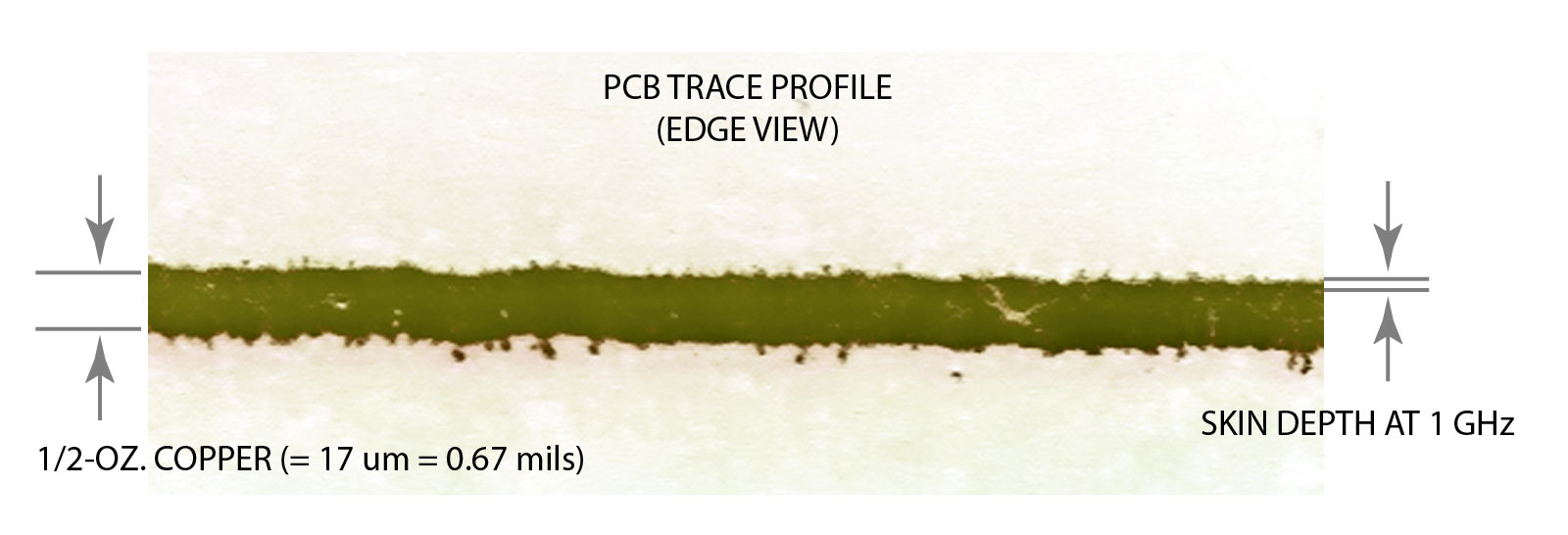 Photomicrograph of 1/2-oz. PCB trace.