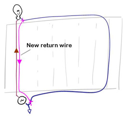 An alternate return wire lies closer to the source, making a better path for returning signal current.